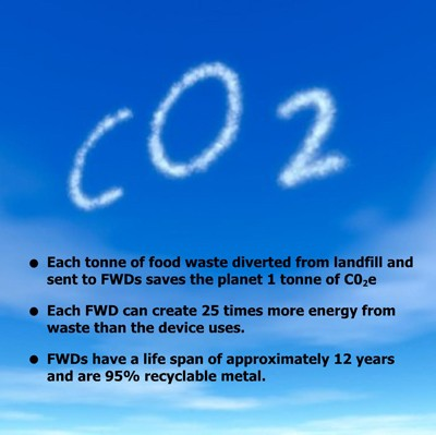carbon footprint image 6- trevor